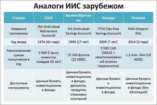 mi a kiegészítő befektetési jövedelem)