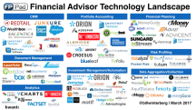 FinancialAdvisorTechnologyLandscape-1024x574