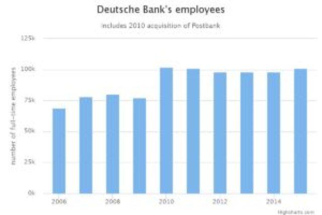 deutsche-employees