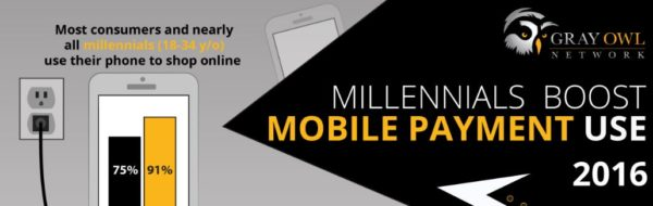 Millennials Boost Mobile Payment Use in 2016 – Infographic