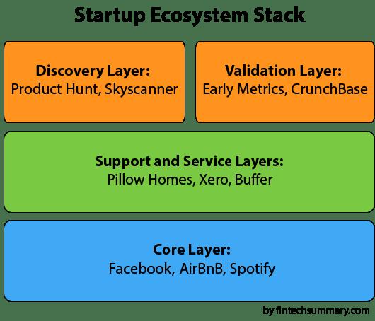 startup-stack