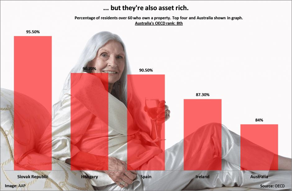Retirement planning & Retirement Annuity