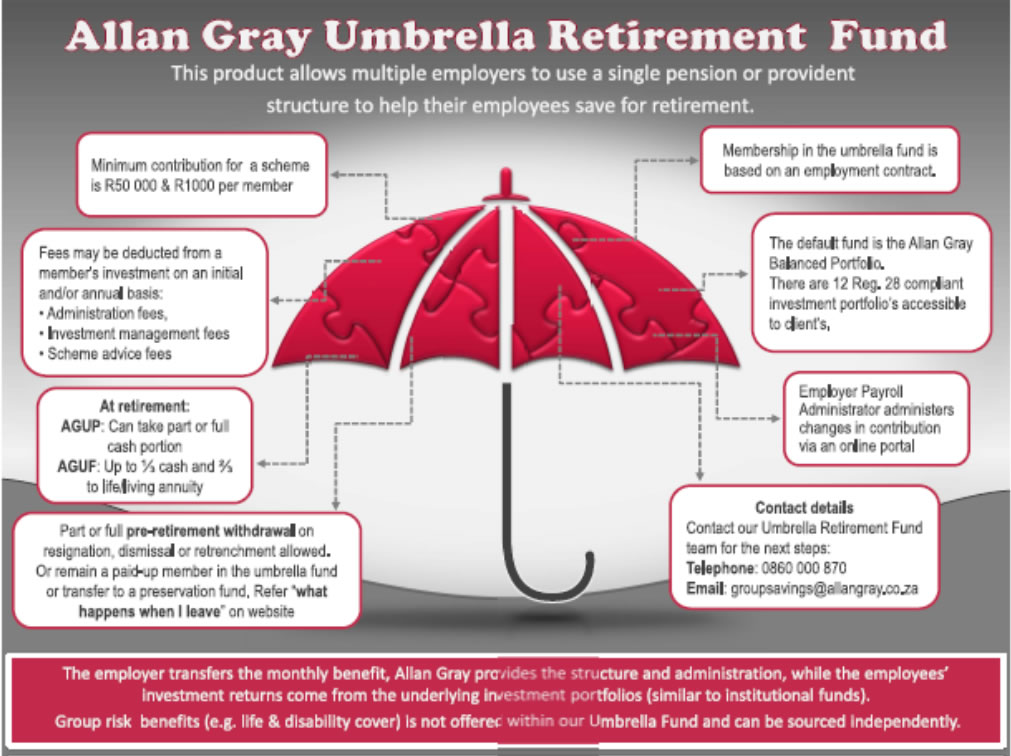 Employee Benefits Umbrella Fund Infographic
