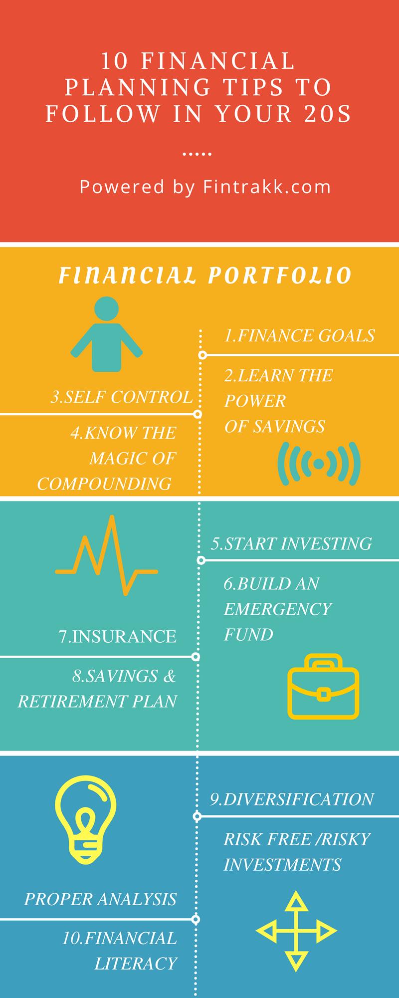 10 Financial Planning Tips To Follow In Your 20s Fintrakk