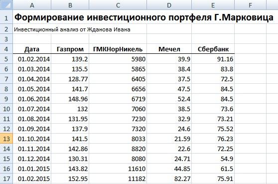 ataskaitos apie akcijų pasirinkimo sandorius w2)