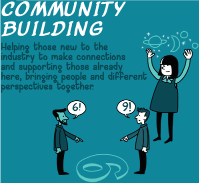 Community Building - Helping those new to the industry to make connections and supporting those already here, bringing people and different perspectives together.