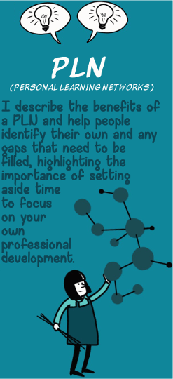 PLN (Personal Learning Networks) - I describe the benefits of a PLN and help people identify their own and any gaps that need to be filled, highlighting the importance of setting aside time to focus on your own professional development.