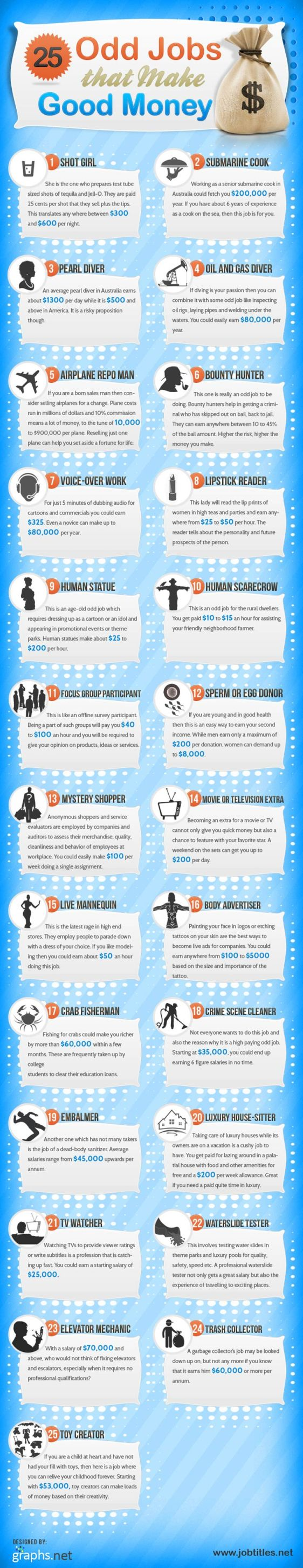 Infographic-25-Odd-Jobs-that-Will-Make-you-wealthy