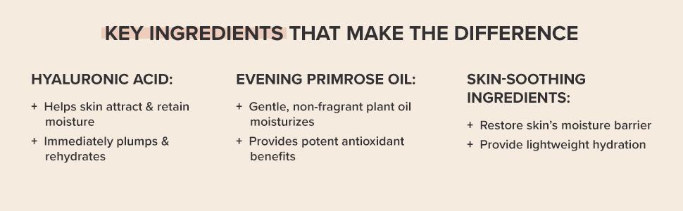hyaluronic acid, primrose oil