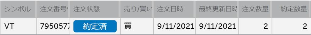 2021年9月の定期買付1回目(VT)