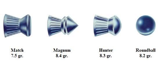 Comparison of Airgun Pellets and BB's