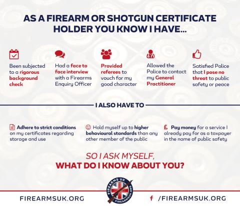 Firearm or Shotgun Certificate Holder Infographic