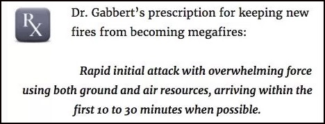 gabbert prescription keep wildfires small