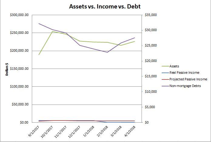 Wealth Chart 201804