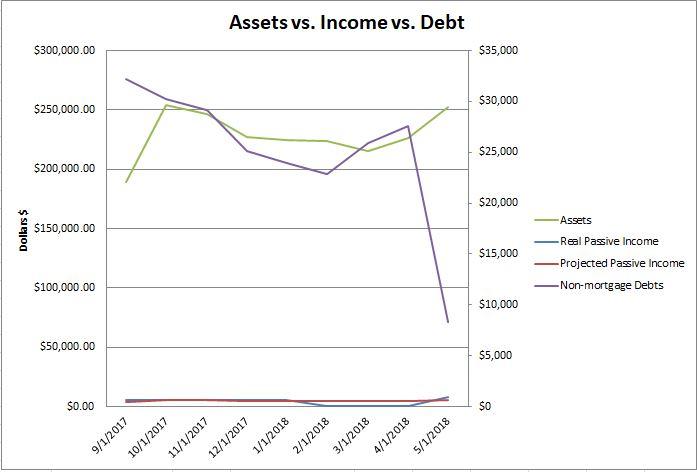 Wealth Chart 201805