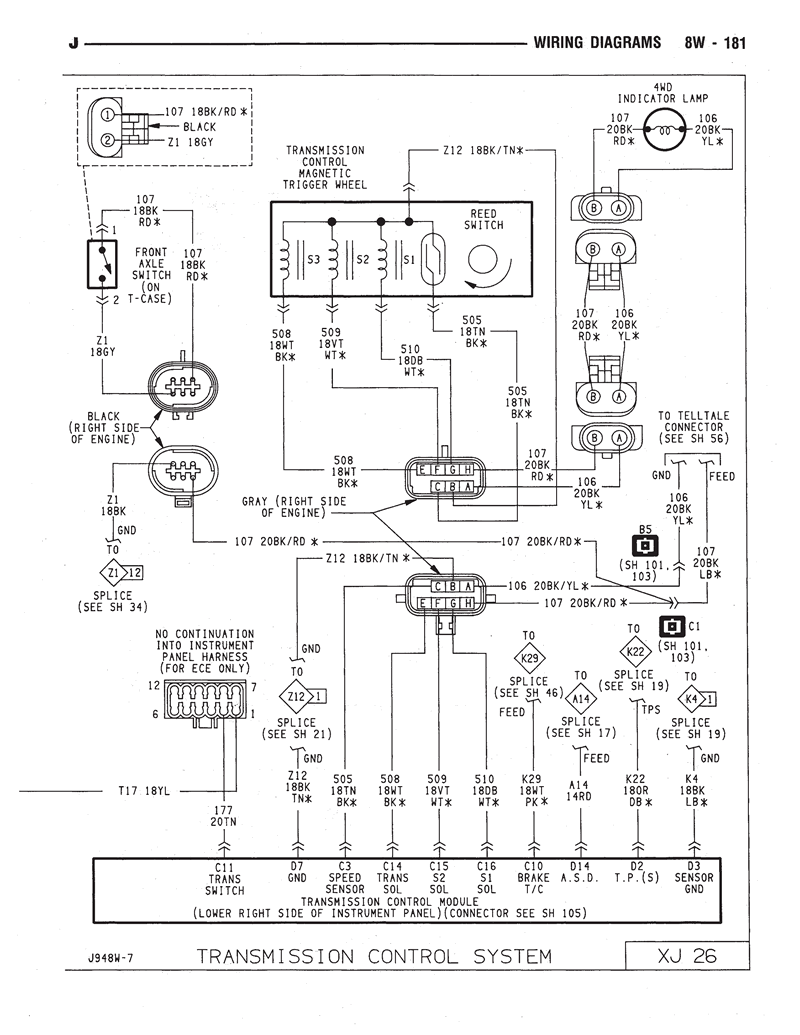 Beautiful 1997 Jeep Wrangler Wiring Diagram Ideas Images for – Jeep Yj Stereo Wiring Diagram