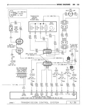 Wiring ODBI AW4 into ODBII manual TJ  Pirate4x4Com : 4x4
