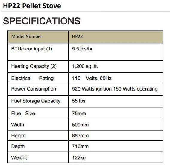 Comfortbilt HP22 pellet stove reviews