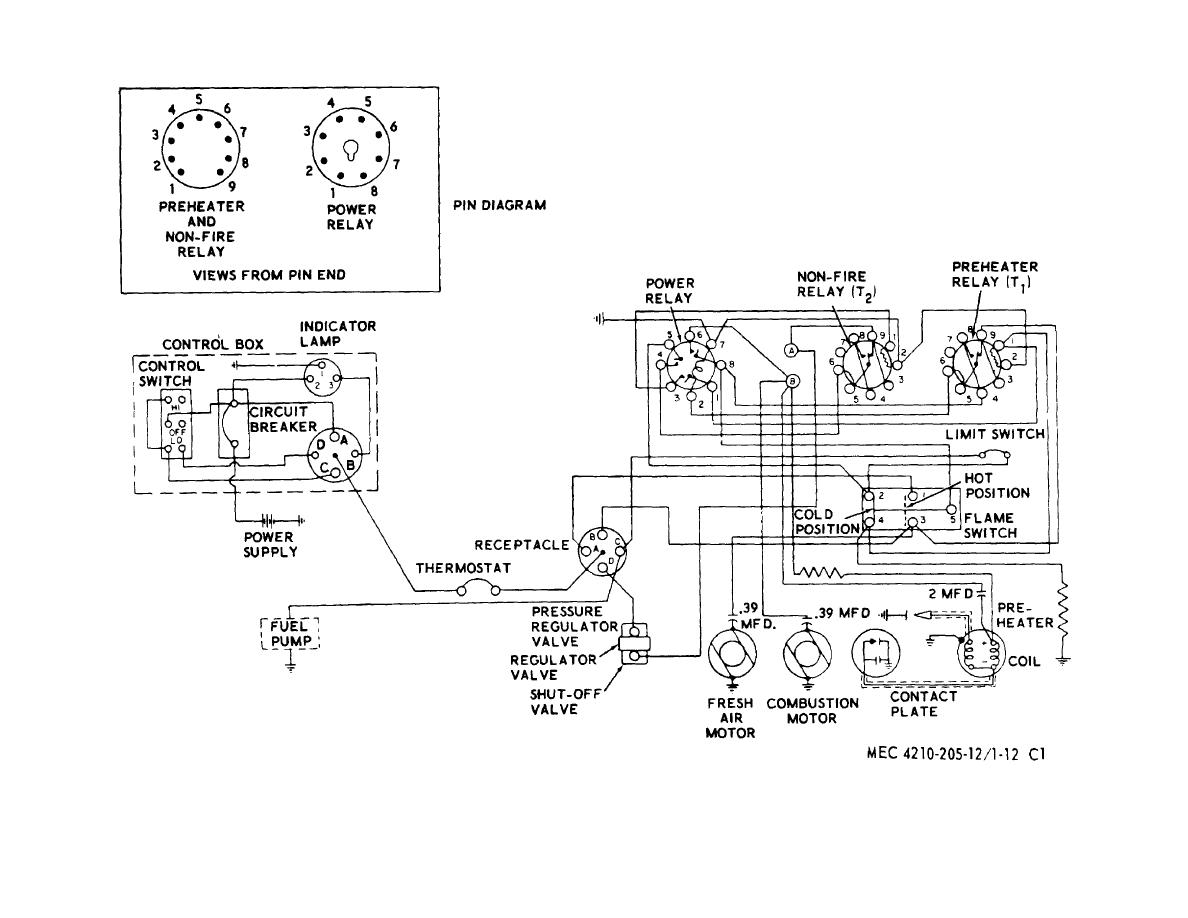 Figure 71 12 Space Heater Wiring Diagram