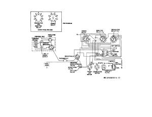 Figure 31 Space heater wiring diagram
