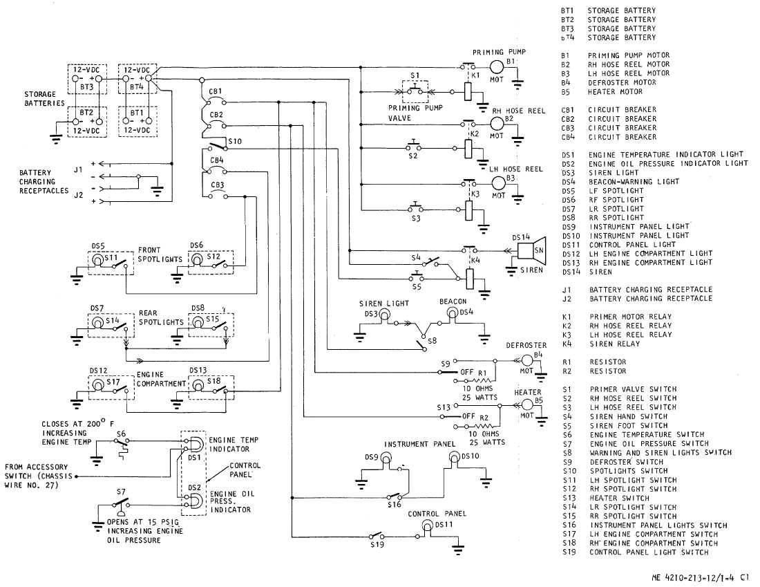 Figure 1 4 Wiring Diagram Ft 500