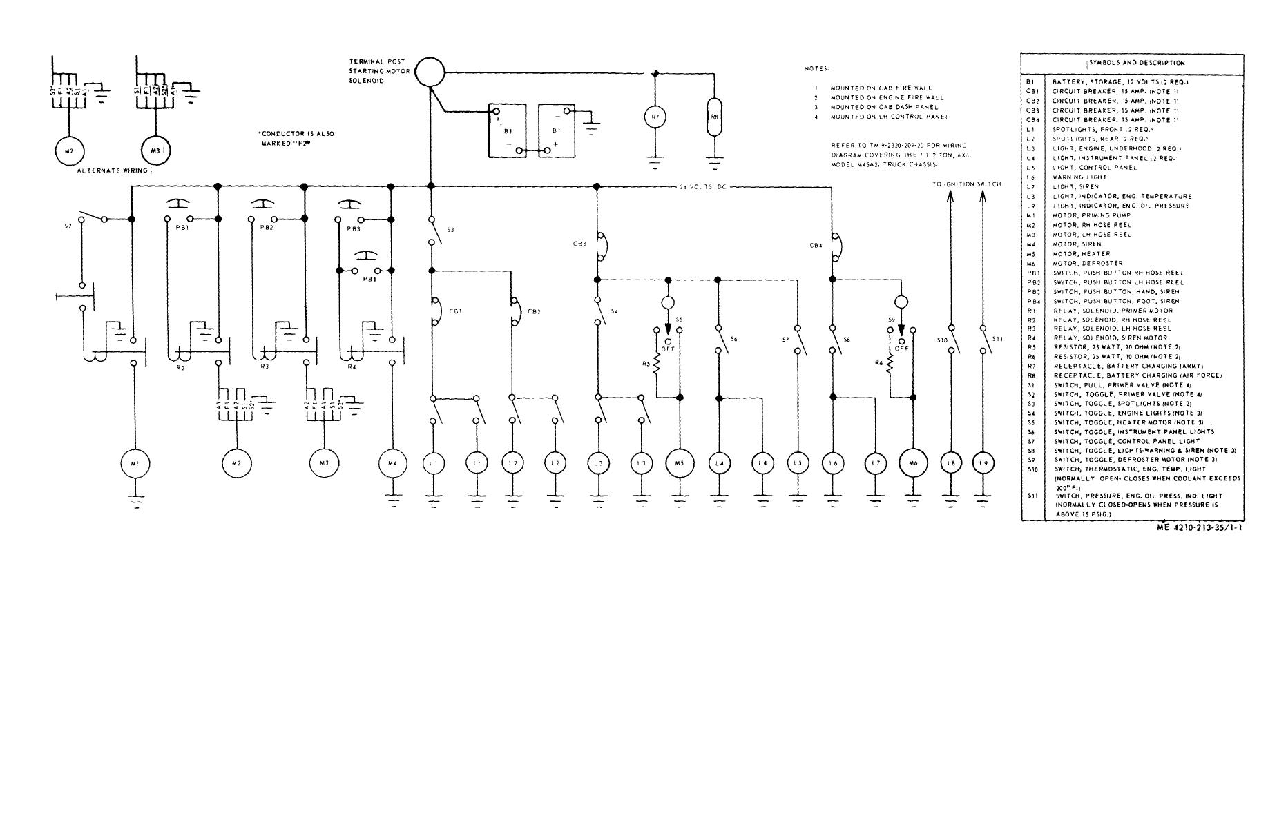 Western Star Wiring Diagram