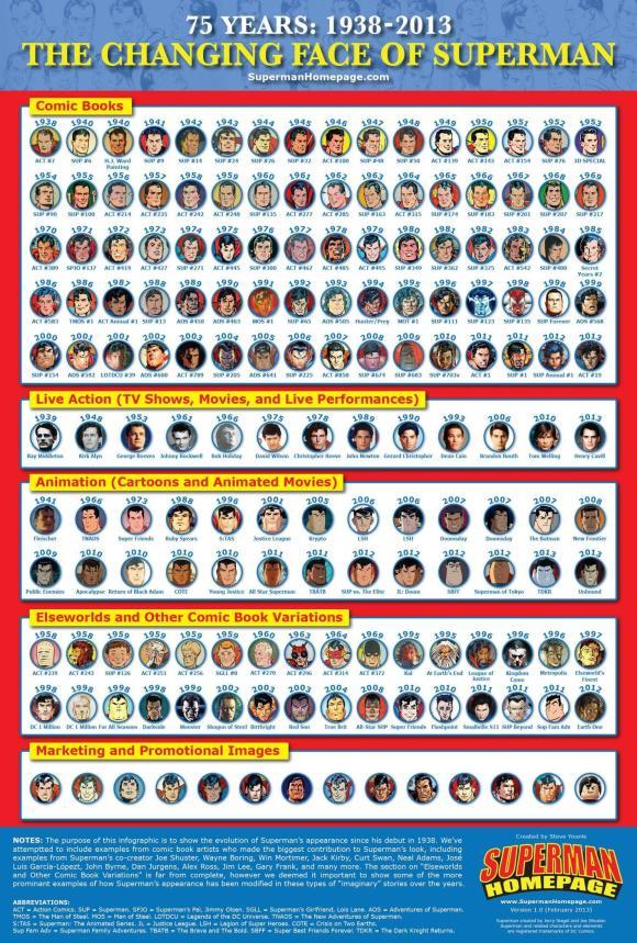 superman-infographic