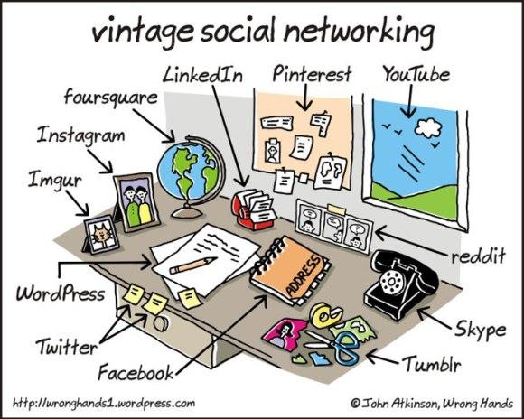 Vintage-social-networking