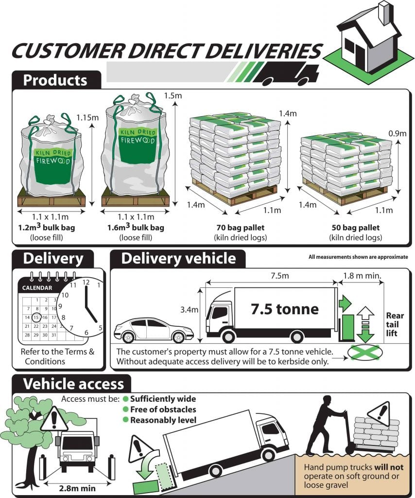 white-labeled-delivery-schematic