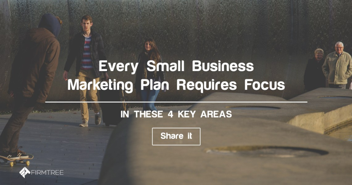 Small Business Marketing Plans