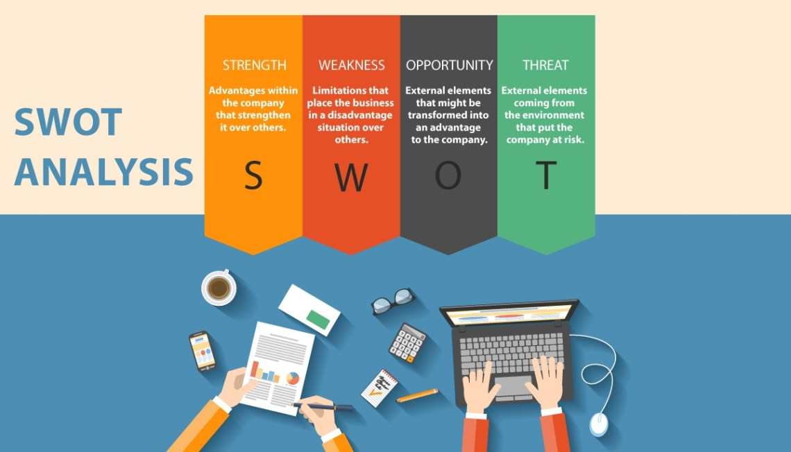 Use SWOT for feedback