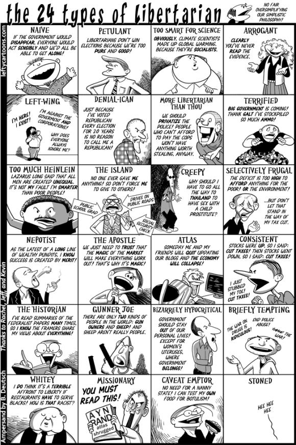 libertariantypes