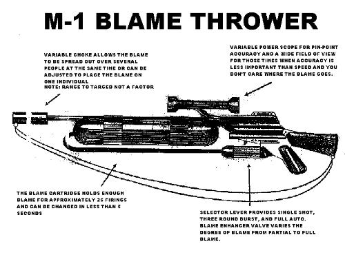 BlameThrowerDiagram