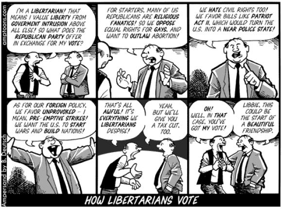 LibertarianRepublicans
