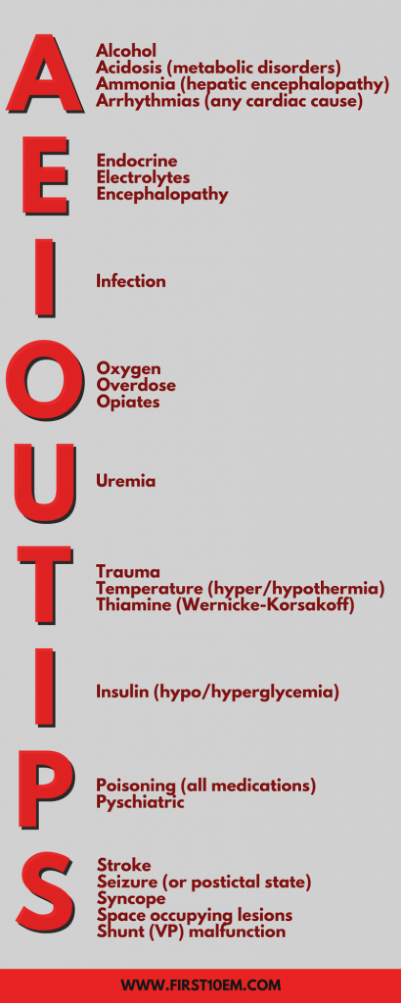 First10EM AEIOU TIPS mnemonic for altered mental status.png