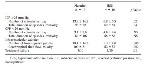 Vialet 2003 Table 2.PNG