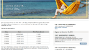 Earn 75,000 Bonus Hyatt Points