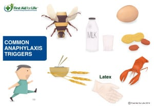 Anaphylactic Shock and Acute Allergic Reaction - First Aid for Life