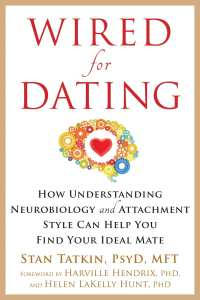 wired_dating