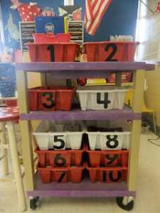 Math Station Organization