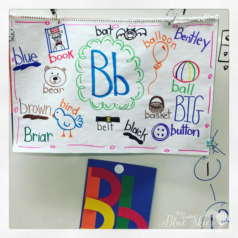 Letter B anchor chart