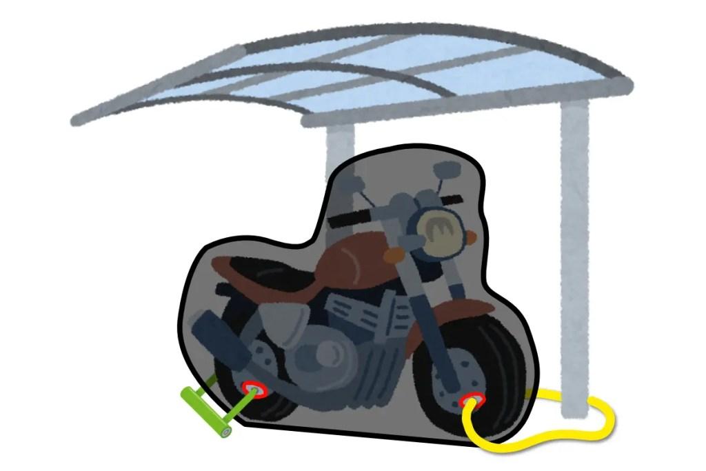 バイク定番のセキュリティ(バイクカバー・チェーン・U字ロック)イラスト
