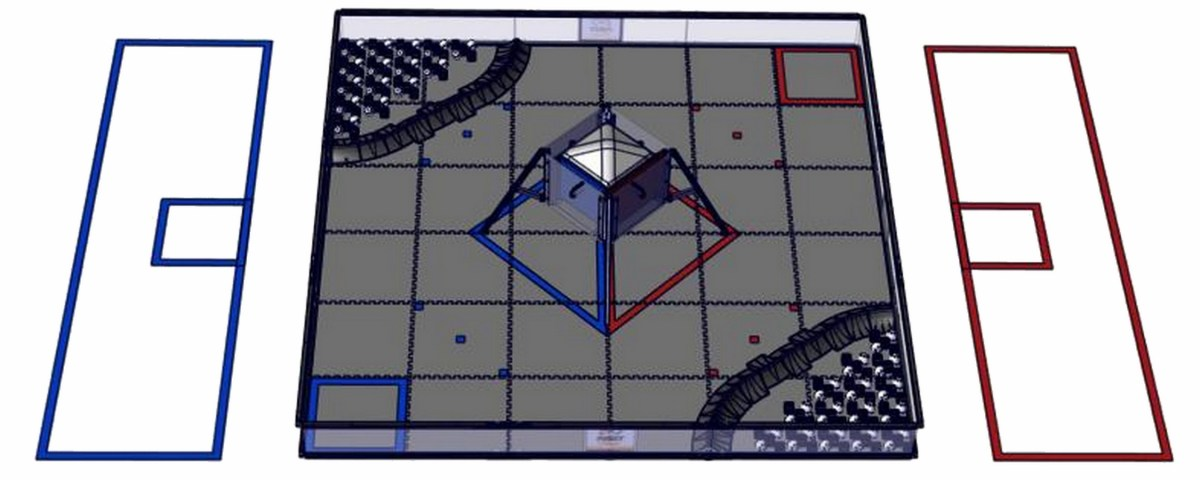 FTC Field for Rover Ruckus Season