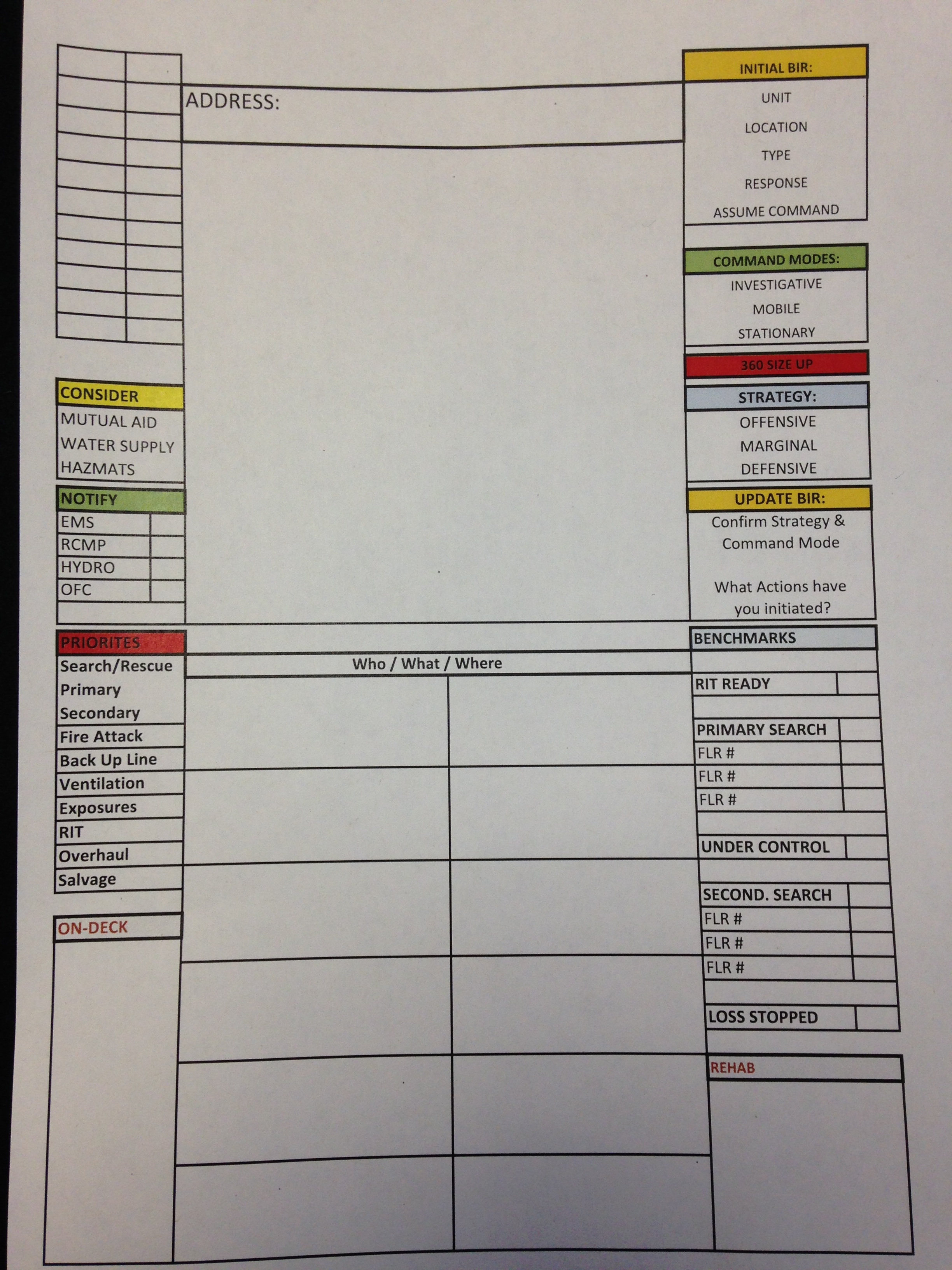 Drill Tactical Worksheet First Rung Response Training