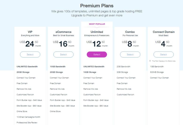 Tabella dei prezzi dei piani premium Wix