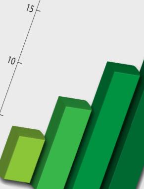 chiffres 26 Fiscalité: Dépot de  la déclaration des résultats 2065