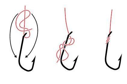 釣り糸にフックをすぐに結び付ける方法
