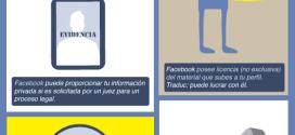 Resumen de los términos y condiciones de Facebook.