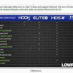 HDS versus Elite TI