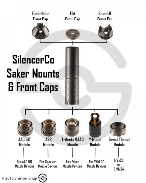 Saker Mount & Front Cap Options, courtesy of Silencer Shop